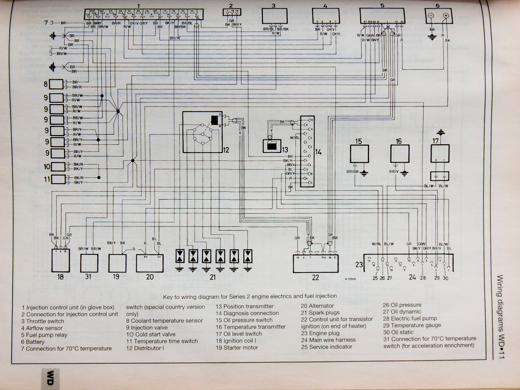 hight resolution of bmw e21 wiring diagram wiring diagrams 1995 f250 fuel pump wire diagram e21 wiring diagram