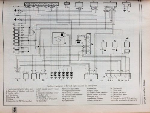 small resolution of bmw e21 wiring diagram wiring diagrams 1995 f250 fuel pump wire diagram e21 wiring diagram