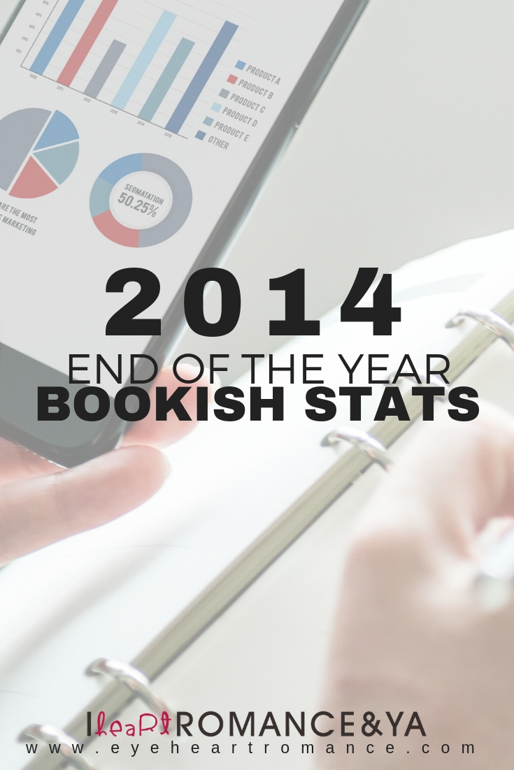 2014 End of the Year Book Survey