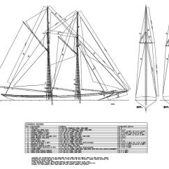 Standing Rigging Diagram Gm Turn Signal Wiring Columbia Design E Y Marine Consultants Drawing