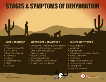 Dehydration and August Sports:Evolve Medical provides primary care and urgent care to Annapolis, Edgewater, Severna Park, Arnold, Davidsonville, Gambrills, Crofton, Waugh Chapel, Stevensville, Pasadena and Glen Burnie.