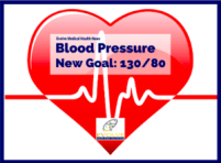 New blood pressure goal from Evolve Direct Primary Care Primary Care and Urgent Care serving Annapolis, Edgewater, Crownsville, Davidsonville, Arnold, Severna Park, Millersville, Gambrills, Bowie, Crofton, Glen Burnie and Pasadena.