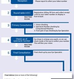 the five step [ 700 x 1158 Pixel ]