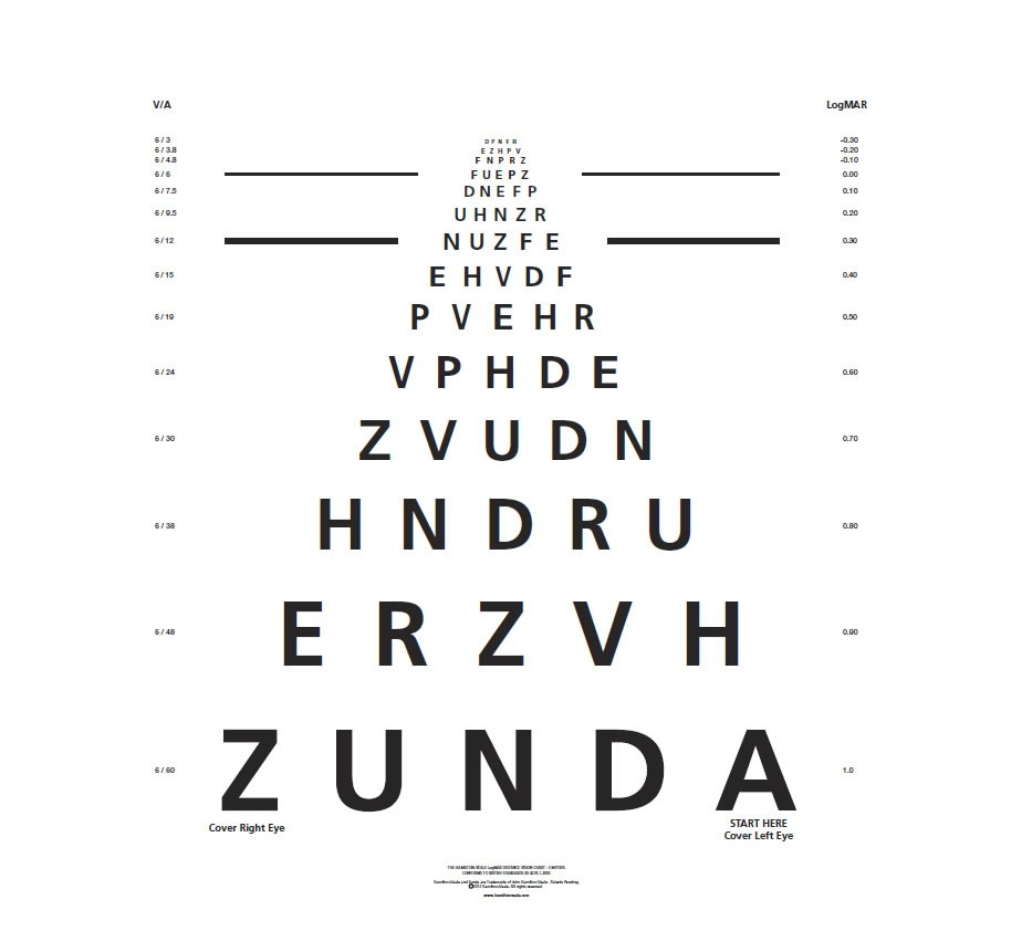 Dmv Eye Test Chart Distance Pictures to Pin on Pinterest