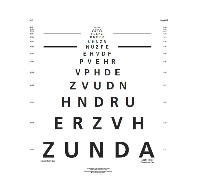 Farsighted Eye Exam Online Jidimakeup