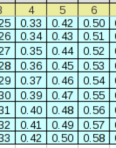 also goseekit web convert ths to inches chart rh