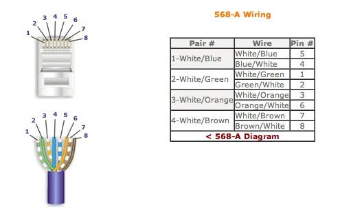 Radio Wiring Diagram 2012 Gmc Terrain, Radio, Free Engine