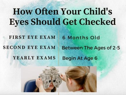 infographic for eye care