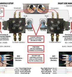 air ride valve wiring wiring diagram data val air ride 8 valve wiring diagram air ride [ 1650 x 1275 Pixel ]