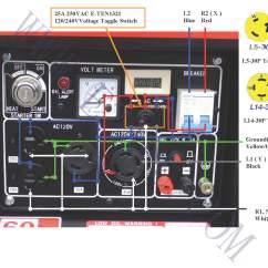 Nema L14 30r Wiring Diagram 2 06 Ford Fusion Fuse Sell Locking Socket Receptacle 30a 125 250v