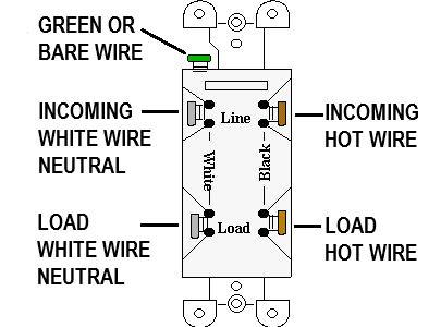 Installation Tips