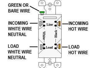 installation tips  u2013 ez boilers