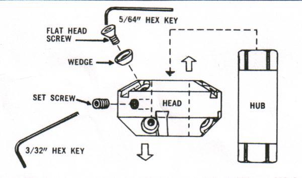 Cutter Head Parts & Accessories