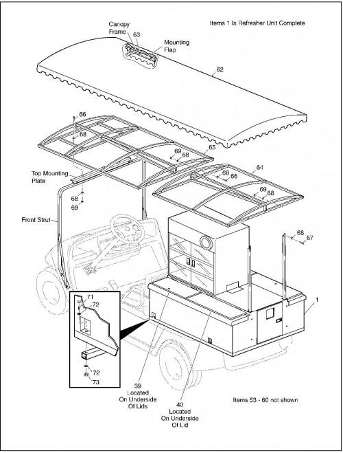 Jacobsen Ii Manual
