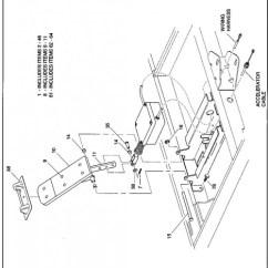 1995 Ezgo Gas Golf Cart Wiring Diagram Car Deck 2014 Great Installation Of Medalist 4 Caddy Gasoline 1992