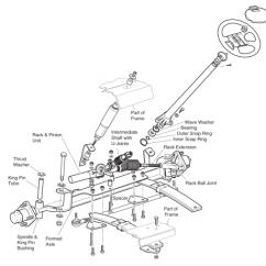 2016 Club Car Precedent Wiring Diagram 7 Round Trailer Www Toyskids Co Front Suspension And Steering Ezgo Golf Cart 2008