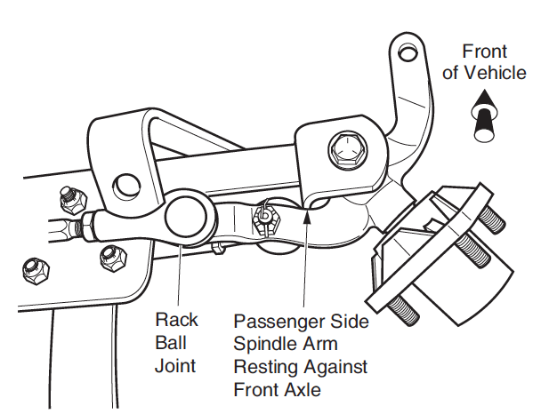 2001 36 volt club car wiring diagram fender eric johnson stratocaster 1997 ezgo golf cart database ignition coil toyskids co parts diagrams