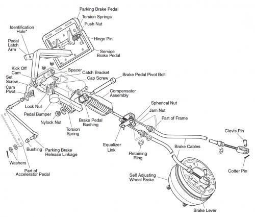 48 Volt Club Car Troubleshooting. Engine. Wiring Diagram