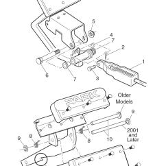 88 Ezgo Marathon Wiring Diagram Red Ryder Parts 85 Great Installation Of Brake System Golf Cart 1991 1989