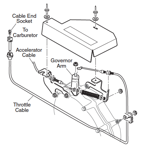 1982 ez go golf cart wiring diagram 1997 subaru legacy outback stereo speed control cables ezgo throttle cable removal