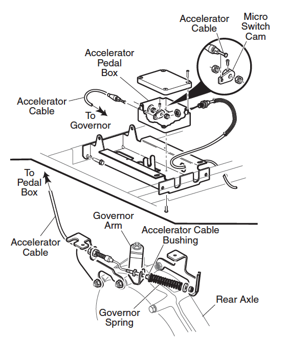 Ezgo Carburetor Diagram Robin 295Cc Engine Diagram