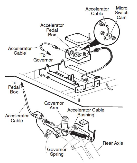 kawasaki golf cart engine diagram