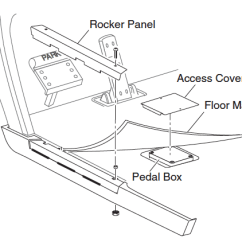 1982 Ez Go Golf Cart Wiring Diagram Nose And Smell Speed Control Cables Ezgo Access To Pedal Box