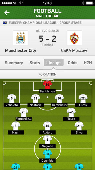 Live Scores On Your Mobile Flashscore App Review Ezibetting Com