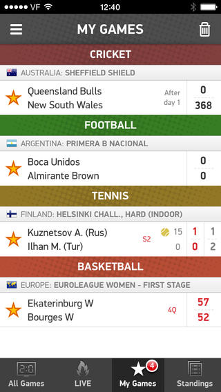 Live Scores On Your Mobile Flashscore App Review