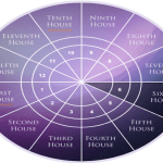 sixth-house-in-astrology