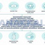 Ezine'de Artan Koronavirüs Vakalarından Sonra Ek Tedbirler Alındı