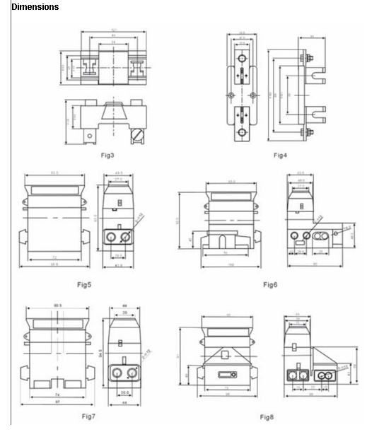 circuit breaker box or fuse box