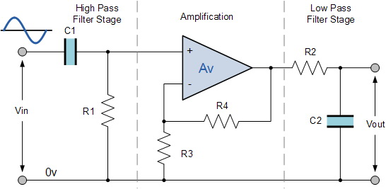 audio spectrum analyzer circuit diagram wiring 2004 dodge ram 2500 ez psoc lib therefore the op amp will need more pcb space to implement a multiband system