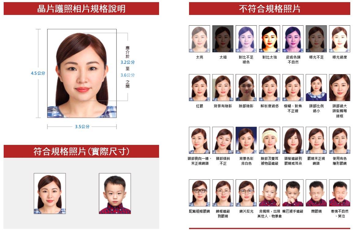 中華民國護照 / Passport – 川流旅行社