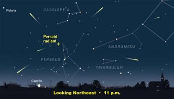 Perseid Sky Chart