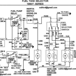 1991 Jeep Cherokee Brake Light Wiring Diagram Solar Panel Schematic 87 Sending Unit(s) Fix Themselves? - Ford F150 Forum Community Of Truck Fans
