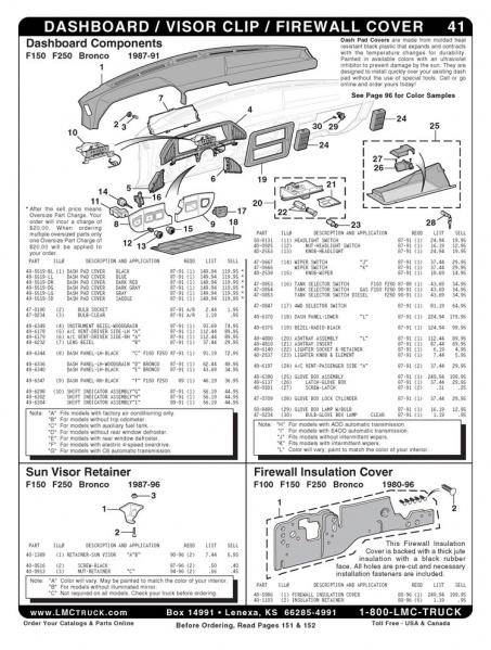 Ford f150 interior dash parts
