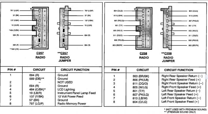 96 Ford F150 Radio Wiring Diagram Wiring Automotive Wiring Diagram