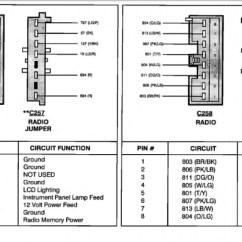 1997 F150 Radio Wiring Diagram Hsh Push Pull Ford Stereo 1994 Explorer Www Toyskids Co U2022radio Troubles Forum