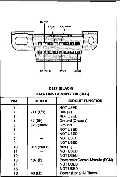 1985 Corvette Radio Wiring Diagram 1996 Obdii Pinout Ford F150 Forum Community Of Ford