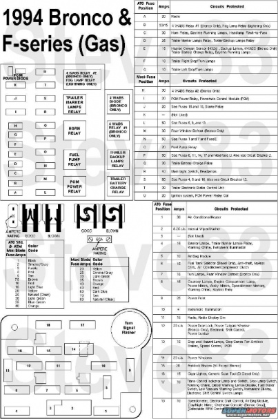 92 ford f150 wiring diagrams cat vr6 diagram 302 engine | get free image about