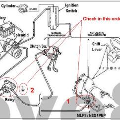 2000 Ford Expedition Window Wiring Diagram 480v To 120v 240v Transformer Chevy Venture Www Toyskids Co Neutral Safety Switch F150 Forum Community Of Radio Power