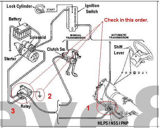 1998 ford expedition starter wiring diagram  ford c max