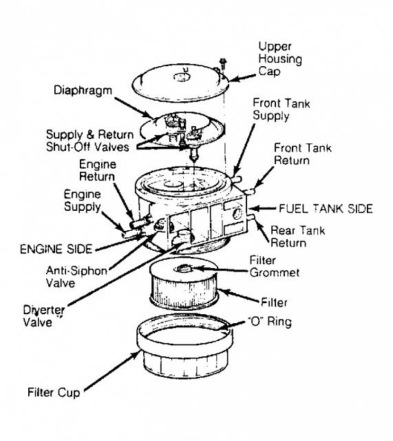 2010 ford f150 lariat fuel filter