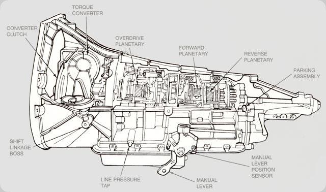 5r55s linkage diagram