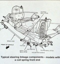 name steering diagram zpsn1rlvigv jpg views 452 size 341 0 kb [ 1024 x 793 Pixel ]