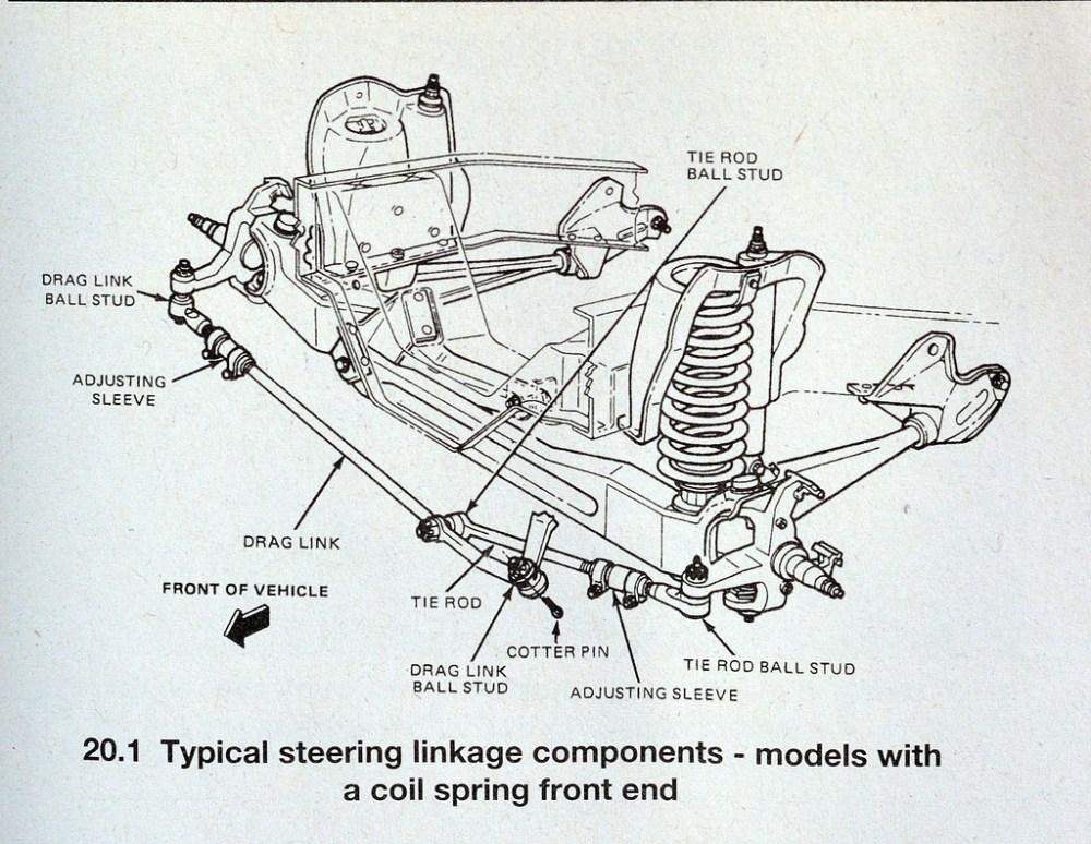 medium resolution of name steering diagram zpsn1rlvigv jpg views 452 size 341 0 kb