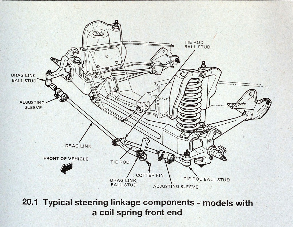 hight resolution of name steering diagram zpsn1rlvigv jpg views 452 size 341 0 kb