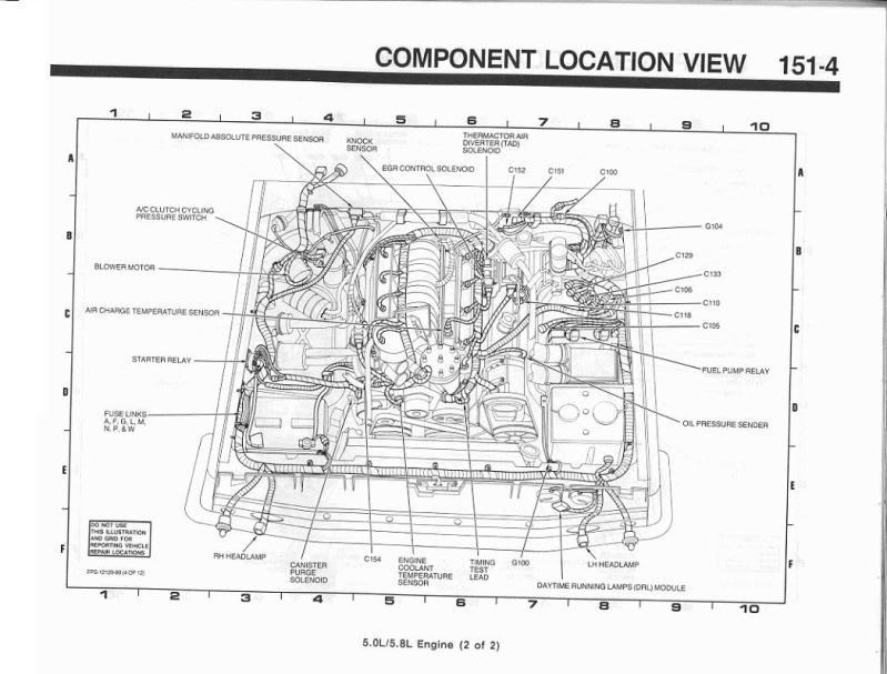 F Fuse Box Online Schematics Wiring Diagrams Ford Under