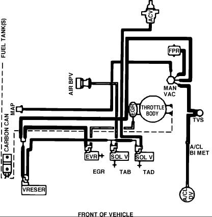 Battery Jumping Diagram Battery History Wiring Diagram